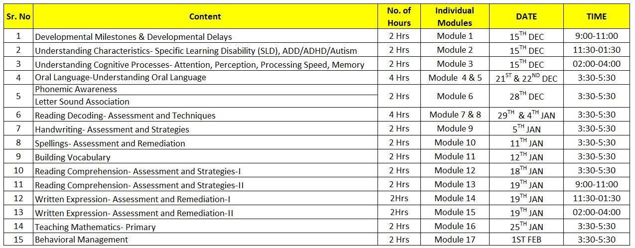 course content I